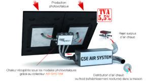 Schéma d'une installation PAC Air'System