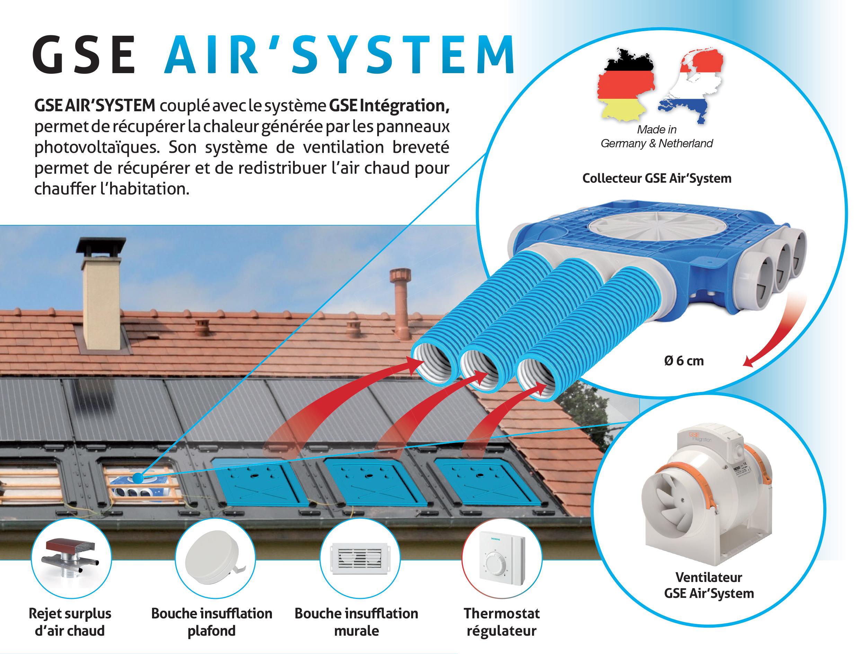 GSE Air'System double votre installation pour une meilleur efficacité